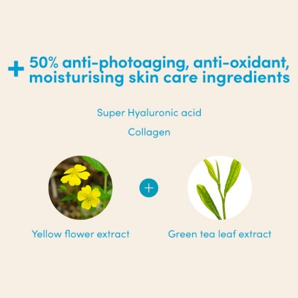 (GWP) Anessa Perfect UV Sunscreen Skincare Milk -12ML